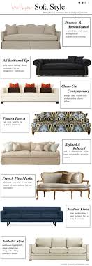 Living Room Furniture Names Living Room Furniture Names Zhis Me