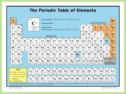 Period 3 Periodic Table Home Page Htm