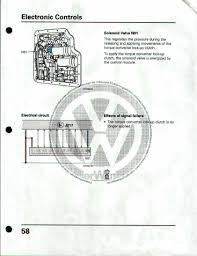 kilometermagazine com 09a tiptronic solenoid location u0026 function