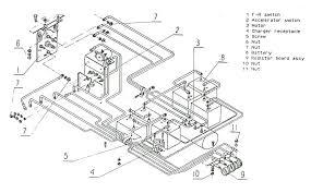 battery wiring diagram golf cart pdssolenoid ez go forum u2013 sultank me