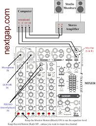 mixer wiring diagram u2013 from the instruments to the mixer to the