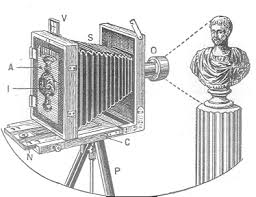 chambre appareil photo photographie