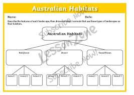 lesson zone au australia day
