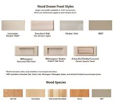 kitchen cabinet door fronts and drawer fronts custom cabinet drawer front styles unfinished cabinets