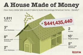 How To Build A Building by How Many Dollars Would It Take To Build A House Literally Redfin