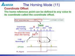 the motion function of asda a2 ppt download