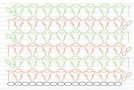 pattern of crochet stitches v stitch lanas y ovillos
