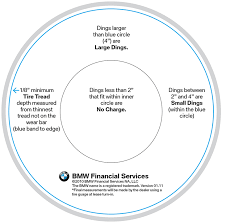 bmw financial services na llc lease center lease pre inspection bmw in irvine