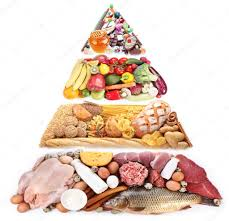 top diet foods balanced diet