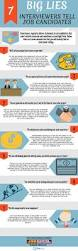 Job Resume Words by 10 Best Job Search Images On Pinterest