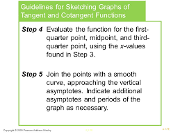 4 graphs of the circular functions ppt download