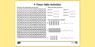 9 times tables worksheet 9 times table activity sheet nine times table maths