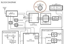 excellent nissan sentra radio wiring diagram images wiring