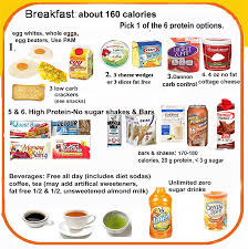 How Many Calories Cottage Cheese by 800 Calorie Hcg Food Plan What U0027s To Eat Bestbuyhcg Com