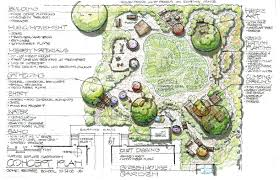 Classroom Floor Plan Maker Concept Map Nature Explore Pinterest Outdoor Classroom