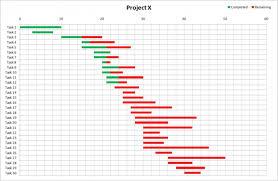 Free Excel Gantt Chart Template Free Gantt Chart Excel Template Calendar Template Letter Format