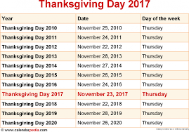thanksgiving when is thanksgiving day dates of phenomenal origin