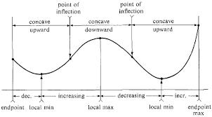 derivative analysis u2022 teacher guide