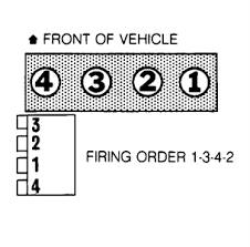 hyundai firing order diagrams with picture of how to do it