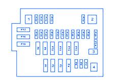 peugeot 307 1994 fuse box block circuit breaker diagram carfusebox