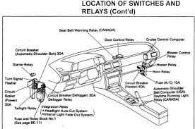2004 jeep grand power window fuse 1995 toyota camry le fuse box location camry