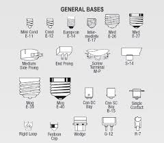 l bulb base sizes light bulb stunning light bulb base sizes light bulb light bulb