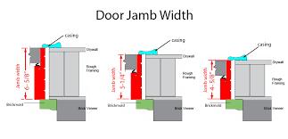 Exterior Door Jamb Extraordinary Exterior Door Jamb Dimensions Ideas Image Design