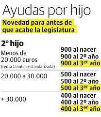 cuanto dinero se cobra por hijo ayudas del gobierno vasco por nacimiento de hijo 2017 2020 el