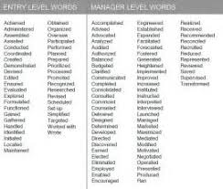 Adjectives For Resume Computer Abuse Essay Full Auth4 Filmbay Yn1ii Qj Html Esl