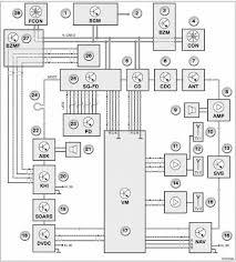bmw f01 wiring diagram bmw wiring diagrams instruction