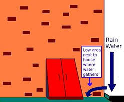 Global Basement Waterproofing by Guidance From Global Global Development U0026 Building Services London
