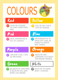 List Of Colours And Their Meanings Fair 40 Colors And Their Meanings Design Inspiration Of The