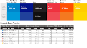 basic elements dana brand standards