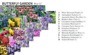 Cottage Garden Layout Planning A Cottage Garden From Scratch Charming Designing A