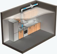 modern kitchen extractor fans kitchen ventilation design 1000 ideas about kitchen exhaust on