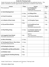 How The Earth Was Made Worksheet Answers 234 Best Earthquake Lessons Images On Teaching Science