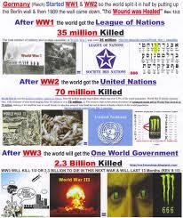 World Map After World War 3 by Ww3 Warnings Ww3 Prophet Zechariah U0027s Warning Watch