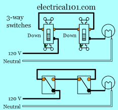 electrical 101 your all in 1 source of electrical needs online