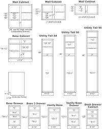 standard cabinet widths bathroom everdayentropy com