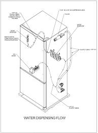 wiring diagram ge side by side refrigerators u2013 the wiring diagram