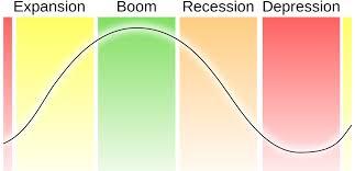 economics wikipedia
