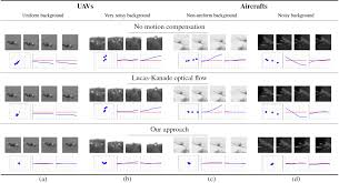 pattern recognition and machine learning epfl flying object detection from a single moving camera cvlab