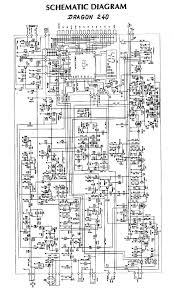 index of radio sites 2 ftp