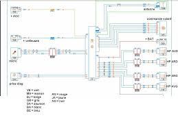 dacia car radio stereo audio wiring diagram autoradio connector