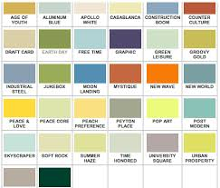 mad for mid century authentic mid century ranch exterior colors