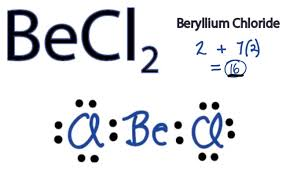 becl2 lewis structure how to draw the lewis structure for becl2