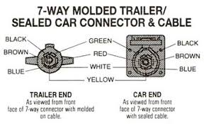 ford excursion trailer plug trailer wiring excursion related