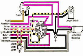 omc control box wiring diagram diagram wiring diagrams for diy