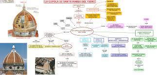 cupola santa fiore brunelleschi filippo brunelleschi ist superiore aiutodislessia net