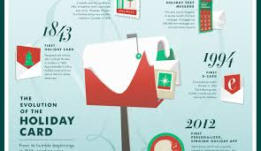 e holiday cards for business online postcard maker free